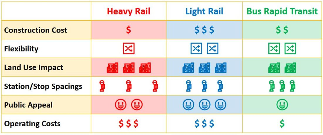 Bus Rail Summary Slide.JPG